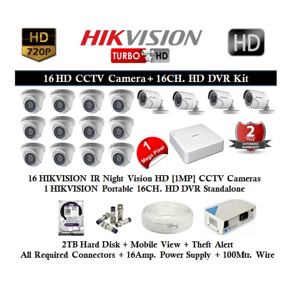 CCTV Camera Suppliers in Coimbatore