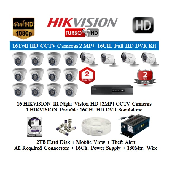 CP Plus CCTV Camera Dealers in Coimbatore